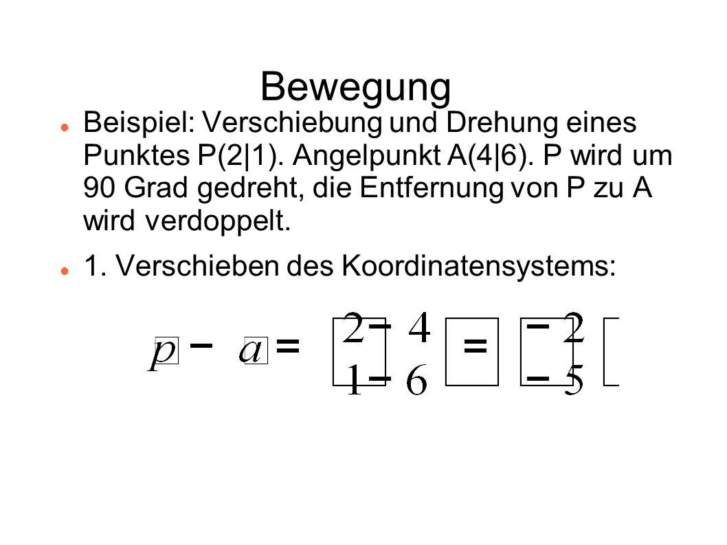Bewegung Beispiel: Verschiebung und Drehung eines Punktes P(2 1). Angelpunkt A(4 6). P wird um 90 Grad gedreht, die Entfernung von P zu A wird verdopp