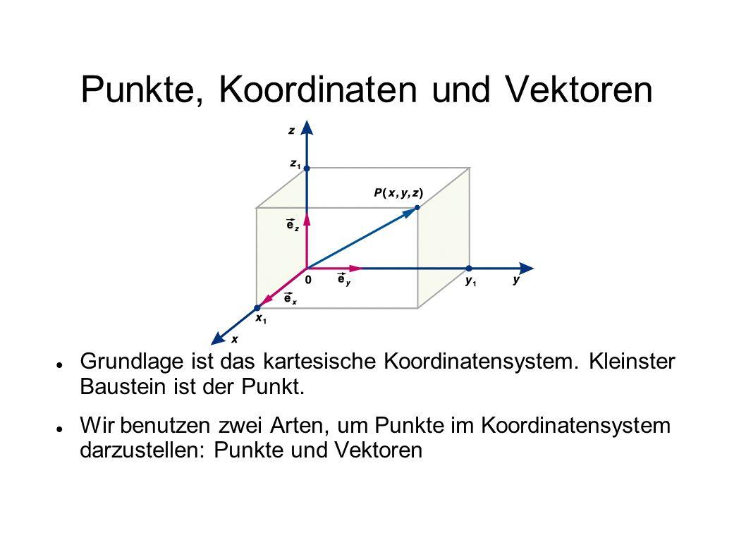 Punkte, Koordinaten und Vektoren Grundlage ist das kartesische Koordinatensystem. Kleinster Baustein ist der Punkt. Wir benutzen zwei Arten, um Punkte