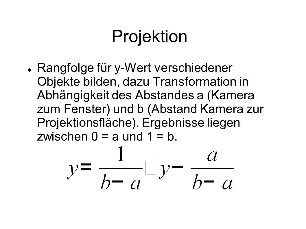 Projektion Rangfolge für y-Wert verschiedener Objekte bilden, dazu Transformation in Abhängigkeit des Abstandes a (Kamera zum Fenster) und b (Abstand