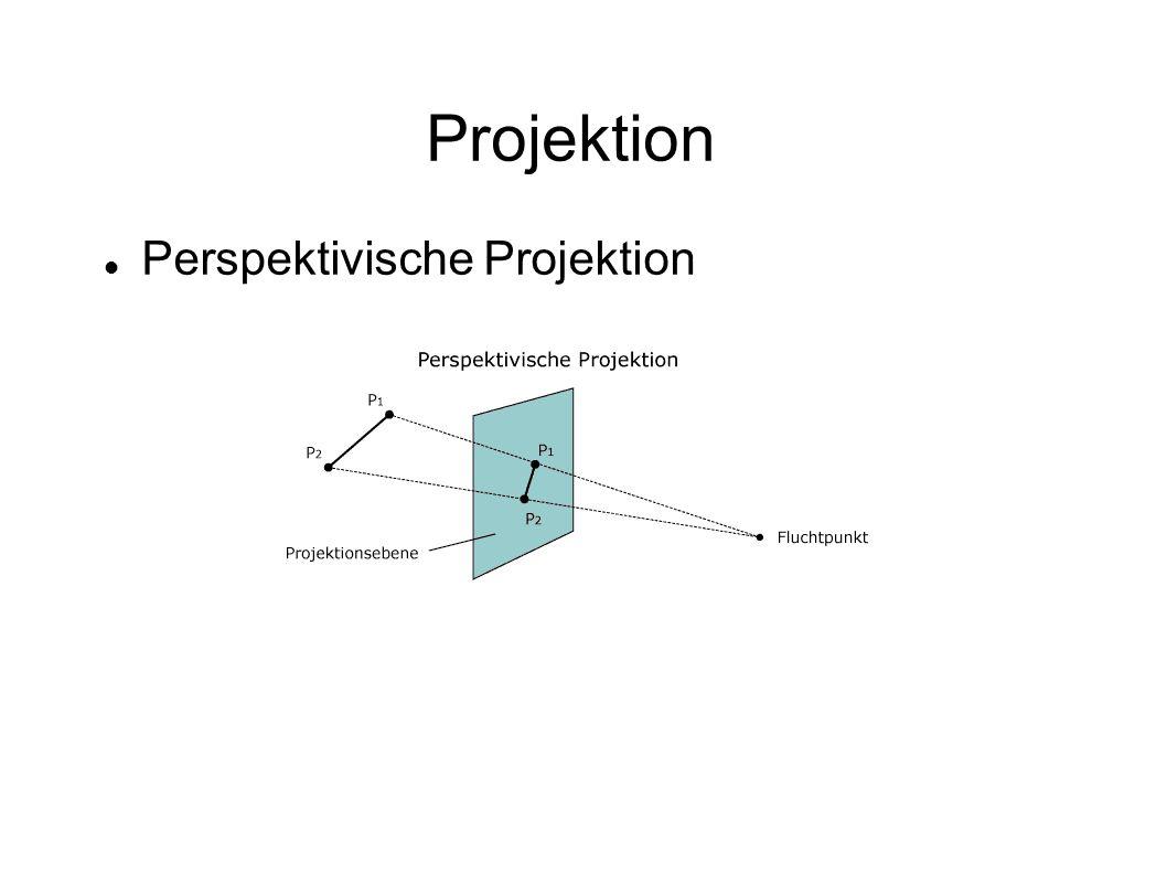 Projektion Perspektivische Projektion