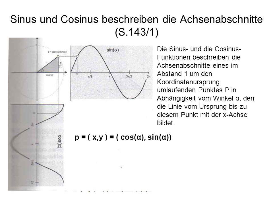 Sinus und Cosinus beschreiben die Achsenabschnitte (S.143/1) Die Sinus- und die Cosinus- Funktionen beschreiben die Achsenabschnitte eines im Abstand
