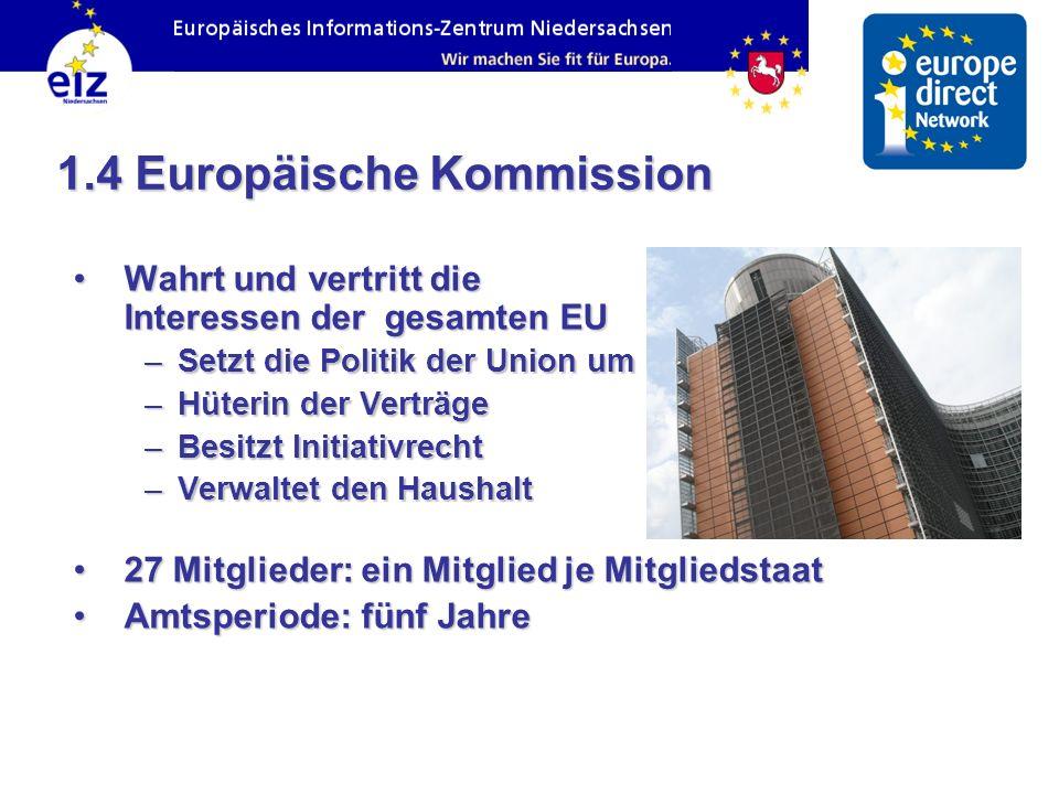 1.4 Europäische Kommission Wahrt und vertritt die Interessen der gesamten EUWahrt und vertritt die Interessen der gesamten EU –Setzt die Politik der U