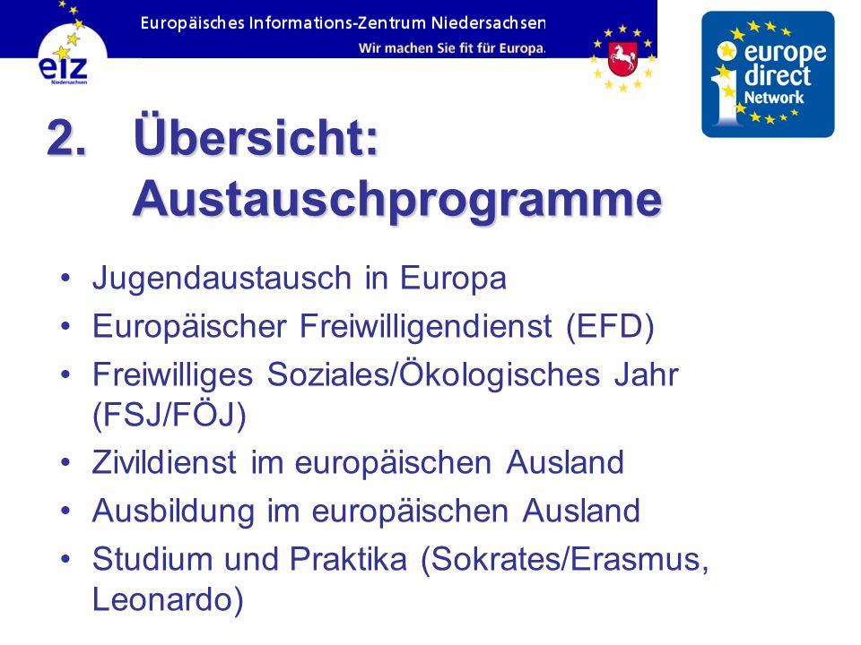 2. Übersicht: Austauschprogramme Jugendaustausch in Europa Europäischer Freiwilligendienst (EFD) Freiwilliges Soziales/Ökologisches Jahr (FSJ/FÖJ) Ziv