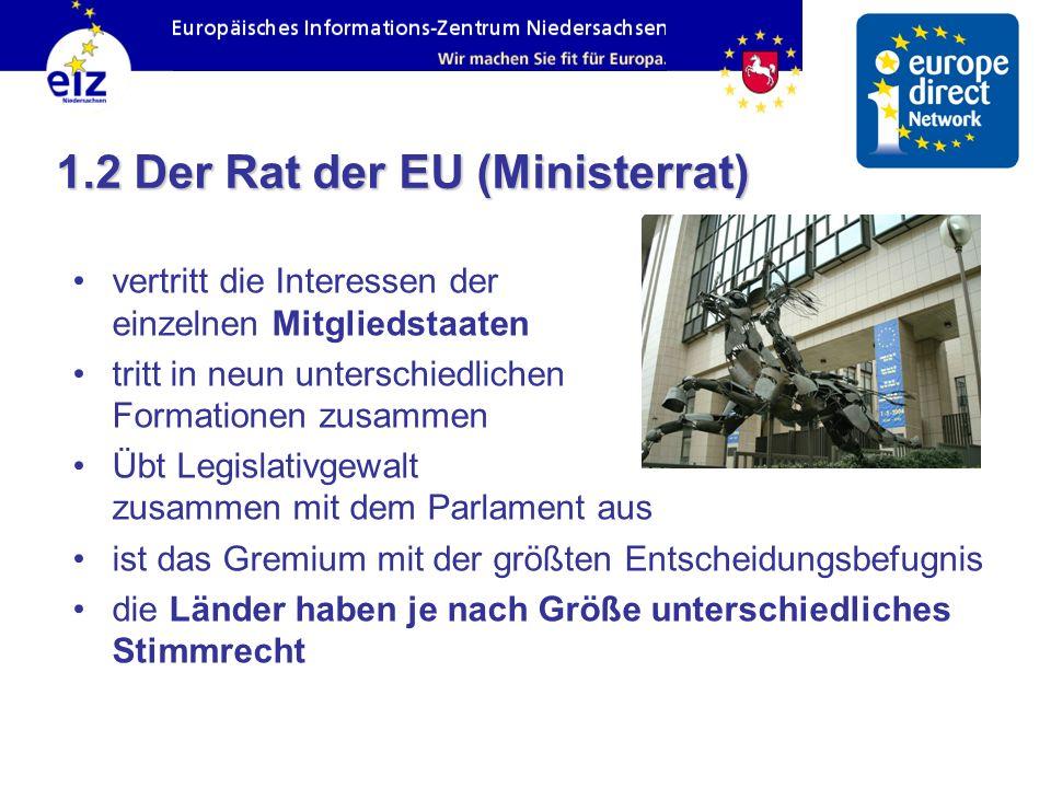1.2 Der Rat der EU (Ministerrat) vertritt die Interessen der einzelnen Mitgliedstaaten tritt in neun unterschiedlichen Formationen zusammen Übt Legisl