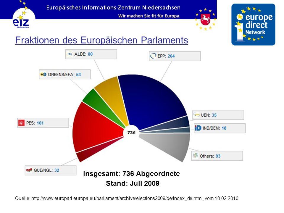 Quelle: http://www.europarl.europa.eu/parliament/archive/elections2009/de/index_de.html, vom 10.02.2010 Insgesamt: 736 Abgeordnete Stand: Juli 2009 Fr