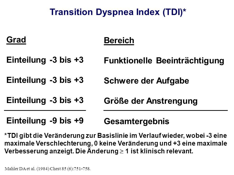 Transition Dyspnea Index (TDI)* Grad Einteilung -3 bis +3 Einteilung -9 bis +9 Bereich Funktionelle Beeinträchtigung Schwere der Aufgabe Größe der Anstrengung Gesamtergebnis *TDI gibt die Veränderung zur Basislinie im Verlauf wieder, wobei -3 eine maximale Verschlechterung, 0 keine Veränderung und +3 eine maximale Verbesserung anzeigt.