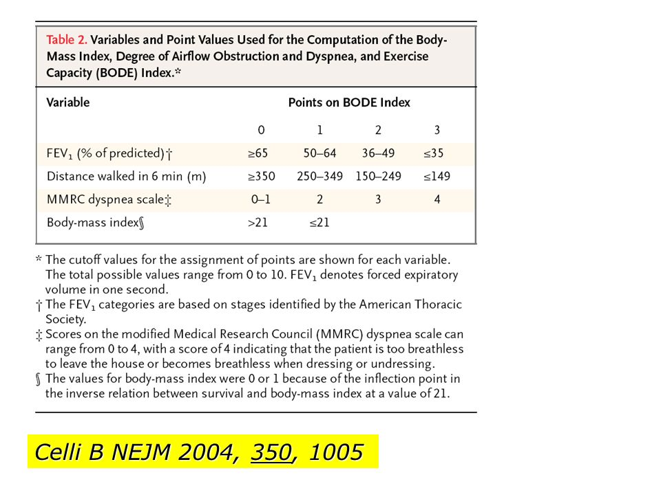 Celli B NEJM 2004, 350, 1005
