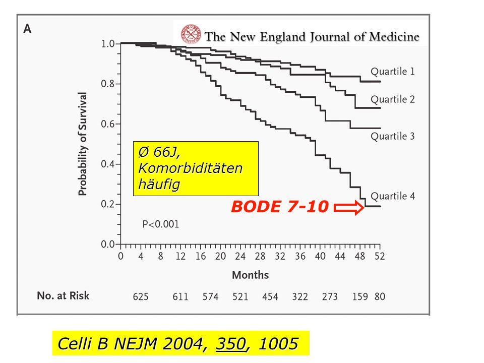 BODE 7-10 Celli B NEJM 2004, 350, 1005 Ø 66J, Komorbiditäten häufig
