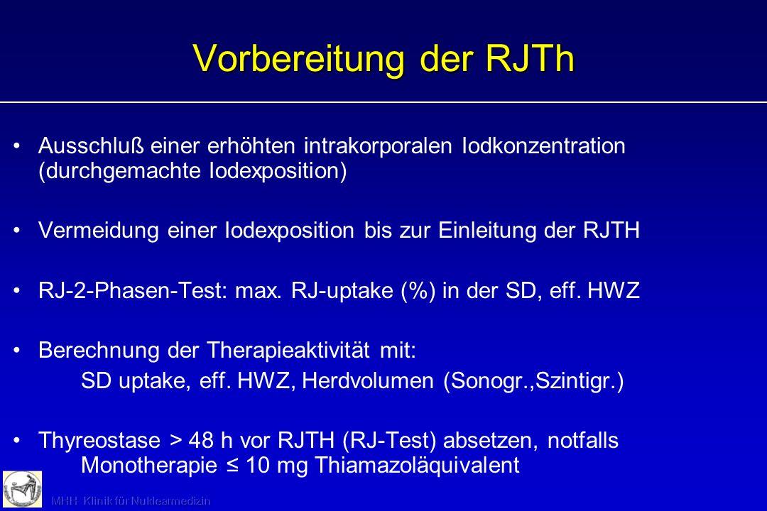 Vorbereitung der RJTh Ausschluß einer erhöhten intrakorporalen Iodkonzentration (durchgemachte Iodexposition) Vermeidung einer Iodexposition bis zur E