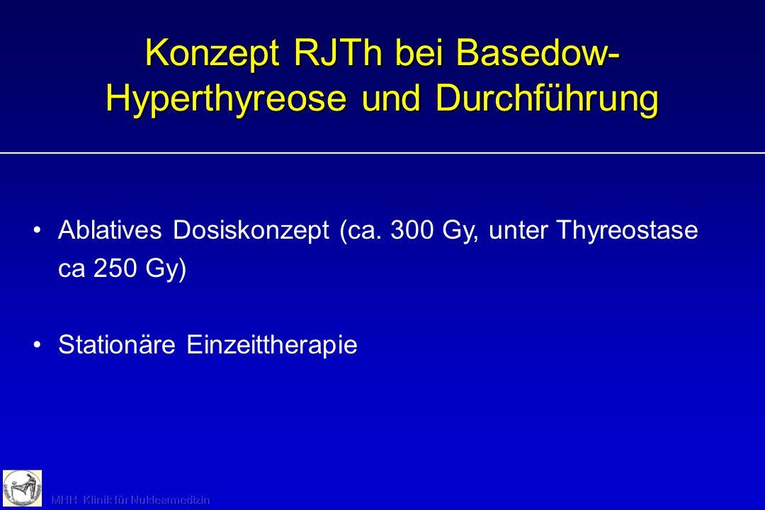 Konzept RJTh bei Basedow- Hyperthyreose und Durchführung Ablatives Dosiskonzept (ca. 300 Gy, unter Thyreostase ca 250 Gy) Stationäre Einzeittherapie