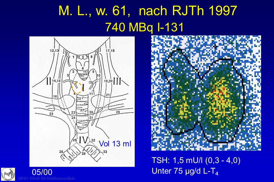TSH: 1,5 mU/l(0,3 - 4,0) Unter 75 µg/d L-T 4 Vol 13 ml 05/00 M. L., w. 61, nach RJTh 1997 740 MBq I-131 M. L., w. 61, nach RJTh 1997 740 MBq I-131