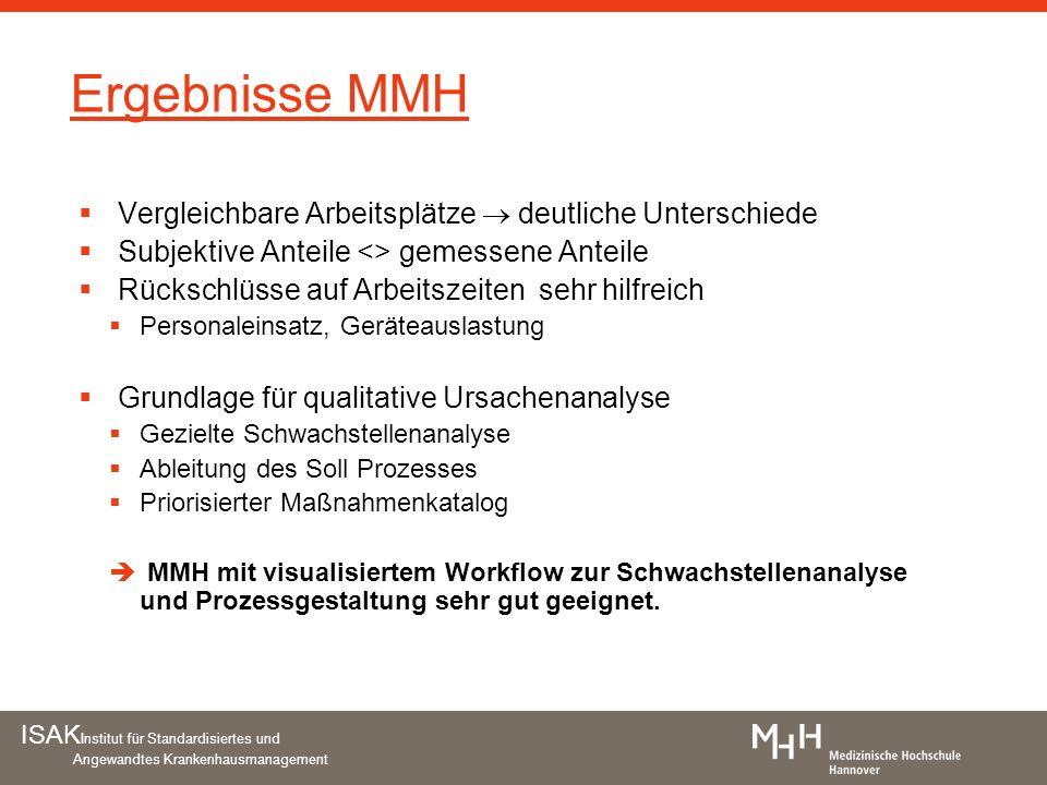 ISAK Institut für Standardisiertes und Angewandtes Krankenhausmanagement Ergebnisse MMH Vergleichbare Arbeitsplätze deutliche Unterschiede Subjektive