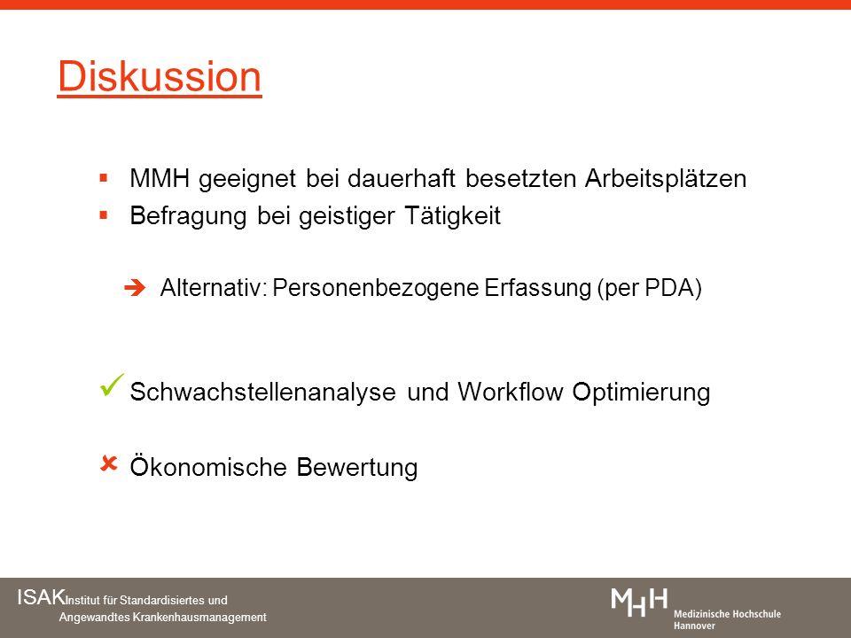 ISAK Institut für Standardisiertes und Angewandtes Krankenhausmanagement Diskussion MMH geeignet bei dauerhaft besetzten Arbeitsplätzen Befragung bei