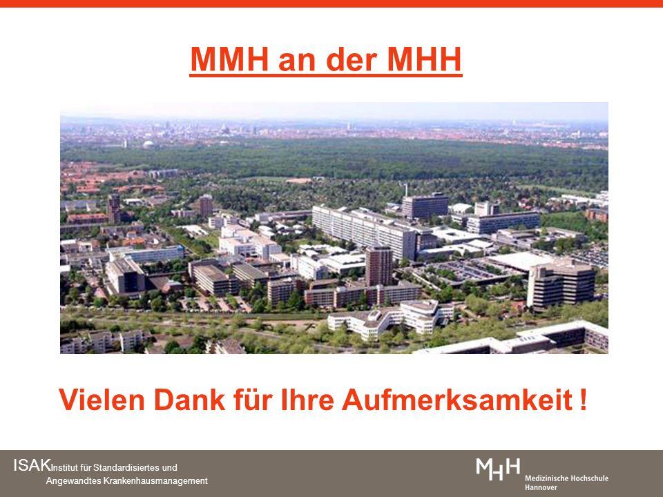 ISAK Institut für Standardisiertes und Angewandtes Krankenhausmanagement MMH an der MHH Vielen Dank für Ihre Aufmerksamkeit !