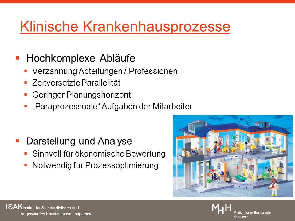 ISAK Institut für Standardisiertes und Angewandtes Krankenhausmanagement Klinische Krankenhausprozesse Hochkomplexe Abläufe Verzahnung Abteilungen / P