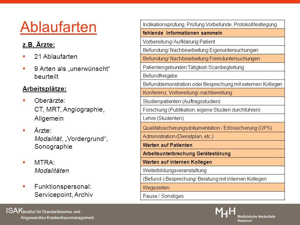 ISAK Institut für Standardisiertes und Angewandtes Krankenhausmanagement Ablaufarten Indikationsprüfung, Prüfung Vorbefunde, Protokollfestlegung fehle