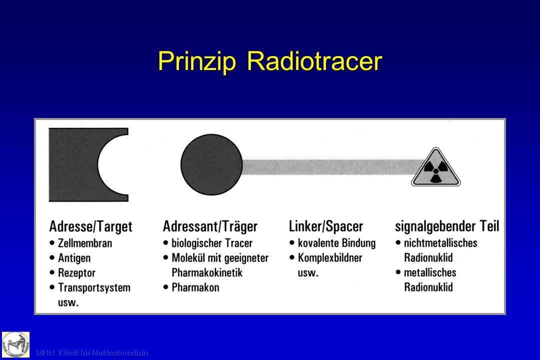 Prinzip Radionuklidgenerator