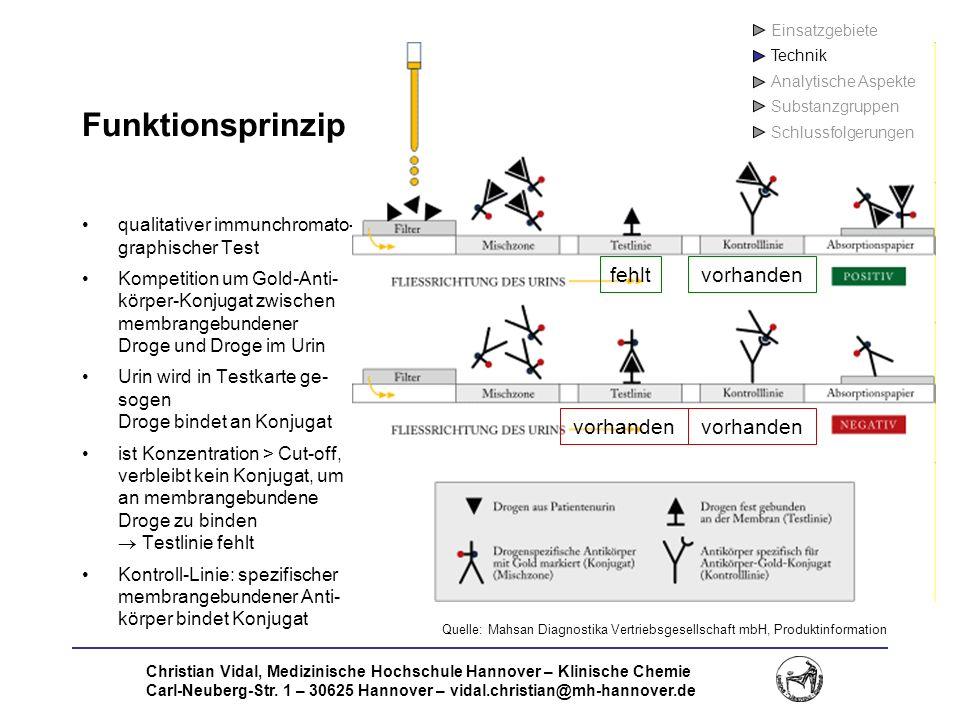 Christian Vidal, Medizinische Hochschule Hannover – Klinische Chemie Carl-Neuberg-Str. 1 – 30625 Hannover – vidal.christian@mh-hannover.de Funktionspr