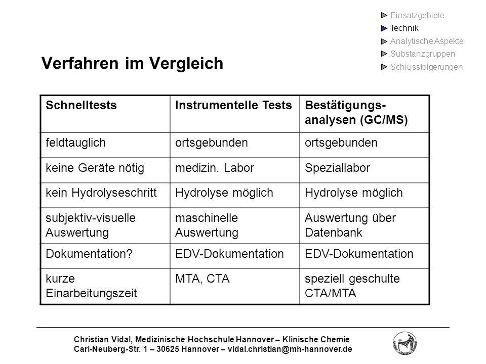 Christian Vidal, Medizinische Hochschule Hannover – Klinische Chemie Carl-Neuberg-Str. 1 – 30625 Hannover – vidal.christian@mh-hannover.de Verfahren i