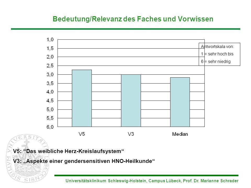 Universitätsklinikum Schleswig-Holstein, Campus Lübeck, Prof. Dr. Marianne Schrader Bedeutung/Relevanz des Faches und Vorwissen Antwortskala von: 1 =