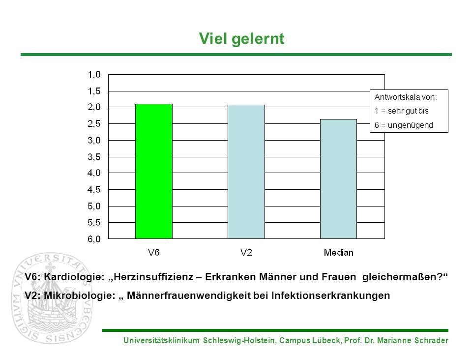 Universitätsklinikum Schleswig-Holstein, Campus Lübeck, Prof. Dr. Marianne Schrader Viel gelernt Antwortskala von: 1 = sehr gut bis 6 = ungenügend V6: