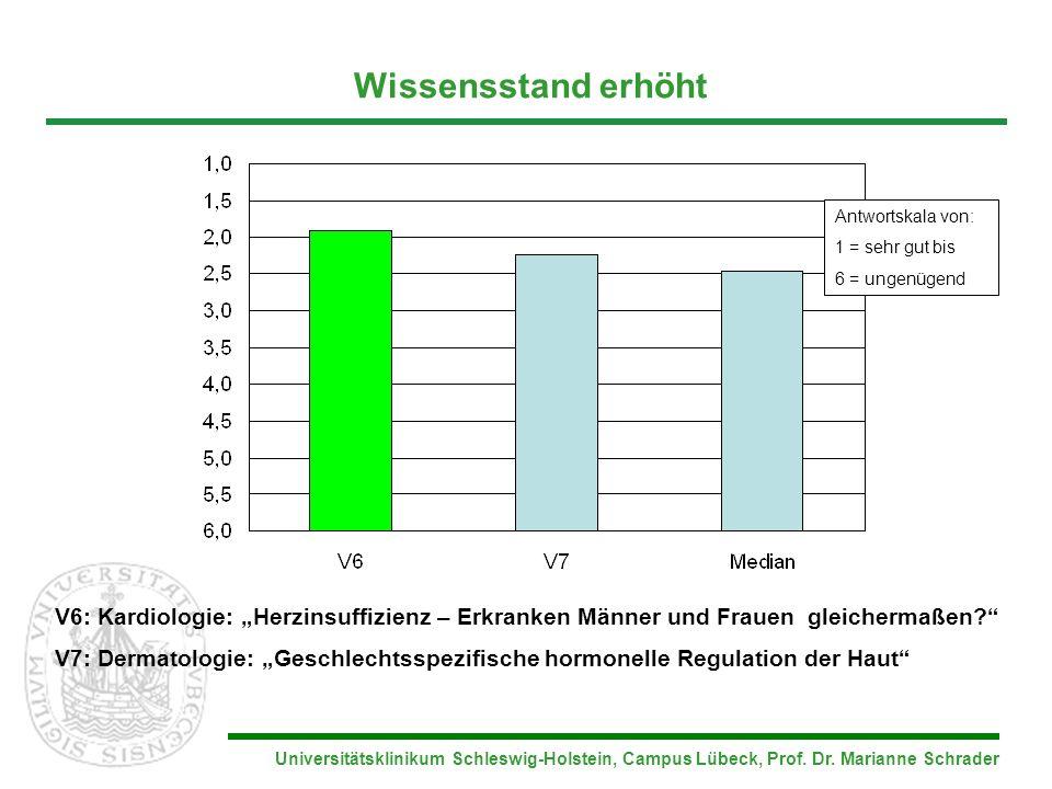 Universitätsklinikum Schleswig-Holstein, Campus Lübeck, Prof. Dr. Marianne Schrader Wissensstand erhöht Antwortskala von: 1 = sehr gut bis 6 = ungenüg