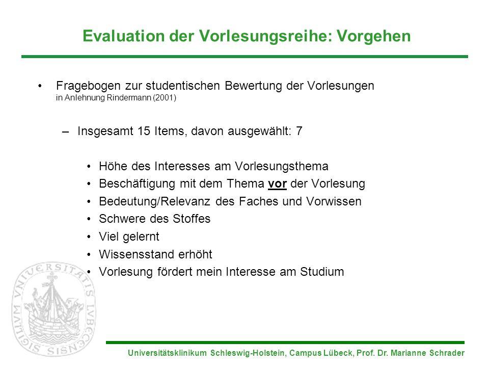 Universitätsklinikum Schleswig-Holstein, Campus Lübeck, Prof. Dr. Marianne Schrader Evaluation der Vorlesungsreihe: Vorgehen Fragebogen zur studentisc
