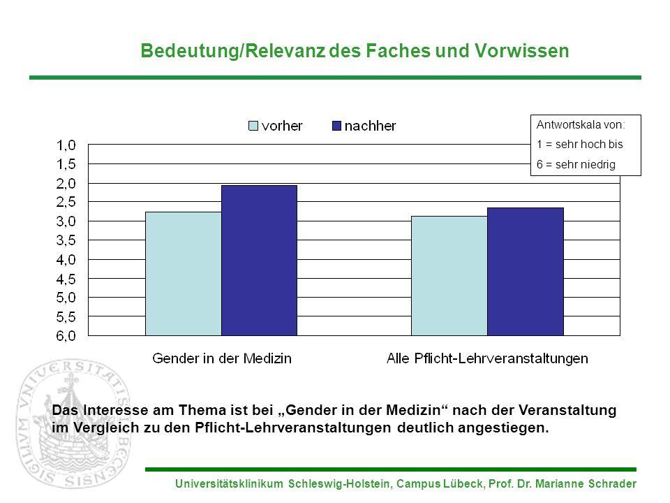 Universitätsklinikum Schleswig-Holstein, Campus Lübeck, Prof. Dr. Marianne Schrader Bedeutung/Relevanz des Faches und Vorwissen Das Interesse am Thema