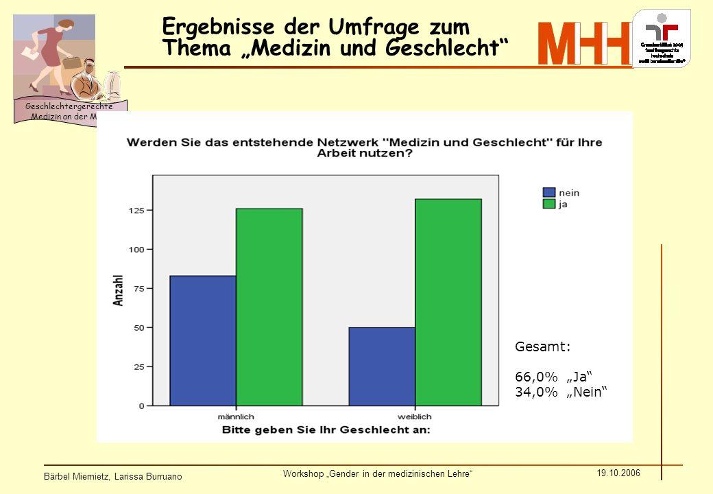 Bärbel Miemietz, Larissa Burruano Workshop Gender in der medizinischen Lehre 19.10.2006 Geschlechtergerechte Medizin an der MHH Ergebnisse der Umfrage