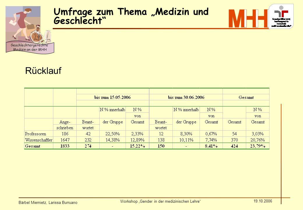 Bärbel Miemietz, Larissa Burruano Workshop Gender in der medizinischen Lehre 19.10.2006 Geschlechtergerechte Medizin an der MHH Ergebnisse der Umfrage zum Thema Medizin und Geschlecht 24,6% 16,5% Gesamt: 27,1%keine 41,1% wenige 29,6% viele 2,2% alle