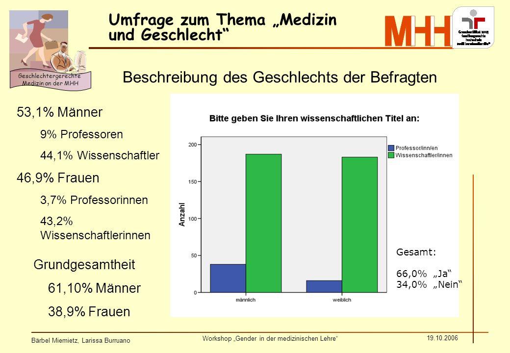 Bärbel Miemietz, Larissa Burruano Workshop Gender in der medizinischen Lehre 19.10.2006 Geschlechtergerechte Medizin an der MHH Umfrage zum Thema Medizin und Geschlecht Beschreibung der Altersgruppe der Befragten Männer –17,2% bis 35 Jahre –21,2% 36 bis 45 Jahre –11,3% 46 bis 55 Jahre –3,3% 56 Jahre und älter Frauen –21,7% bis 35 Jahre –17,9% 36 bis 45 Jahre –6,8% 46 bis 55 Jahre –0,5% 56 Jahre und älter