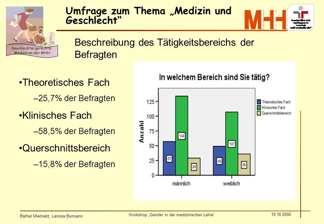 Bärbel Miemietz, Larissa Burruano Workshop Gender in der medizinischen Lehre 19.10.2006 Geschlechtergerechte Medizin an der MHH Ergebnisse der Umfrage zum Thema Medizin und Geschlecht Von 67,3% der Befragten wurden geschlechtsspezifische Themenkomplexe und Lernziele benannt, die in die medizinische Lehre einbezogen werden sollten.