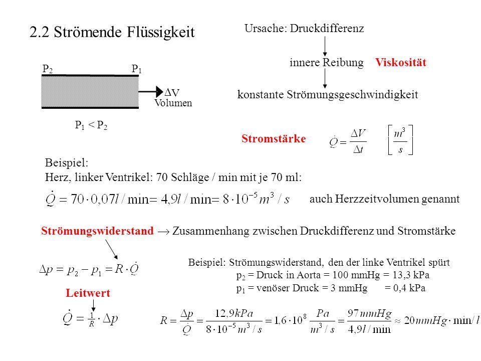 Ursache: Druckdifferenz konstante Strömungsgeschwindigkeit innere Reibung Viskosität Stromstärke Beispiel: Herz, linker Ventrikel: 70 Schläge / min mi