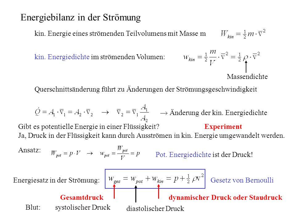 kin. Energie eines strömenden Teilvolumens mit Masse m Querschnittsänderung führt zu Änderungen der Strömungsgeschwindigkeit Änderung der kin. Energie