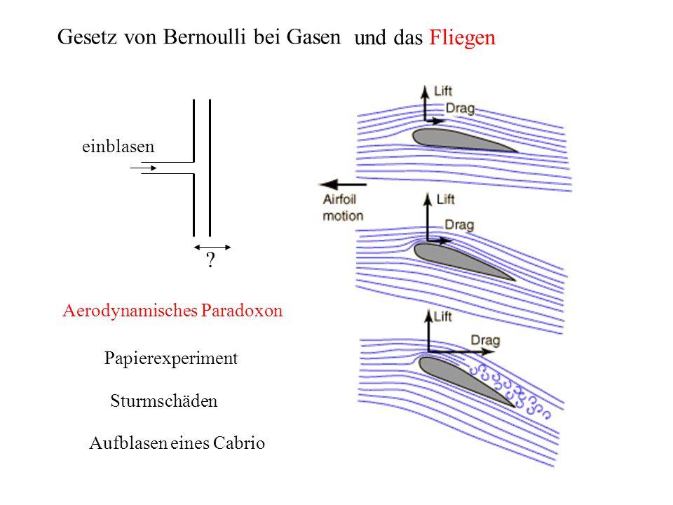Gesetz von Bernoulli bei Gasen einblasen ? und das Fliegen Papierexperiment Aerodynamisches Paradoxon Sturmschäden Aufblasen eines Cabrio