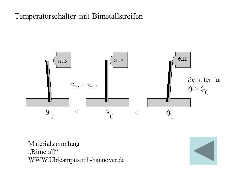 Temperaturschalter mit Bimetallstreifen Materialsammlung Bimetall WWW.Ubicampus.mh-hannover.de