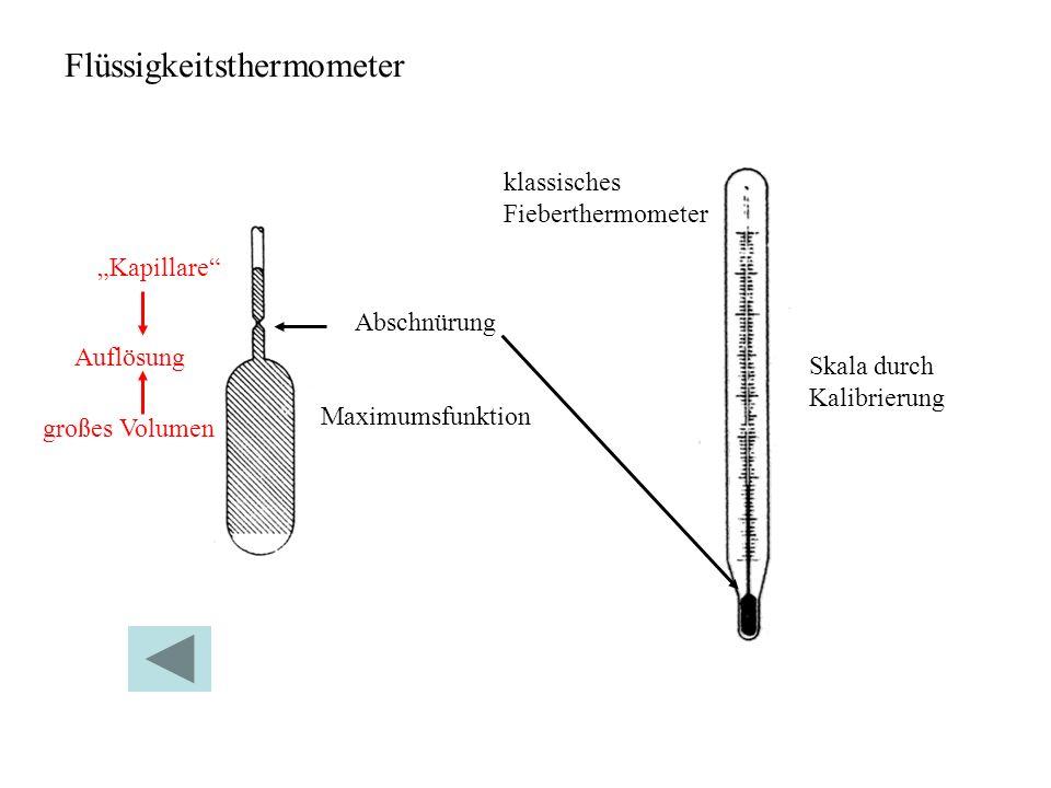 Flüssigkeitsthermometer großes Volumen Kapillare Maximumsfunktion Abschnürung klassisches Fieberthermometer Auflösung Skala durch Kalibrierung