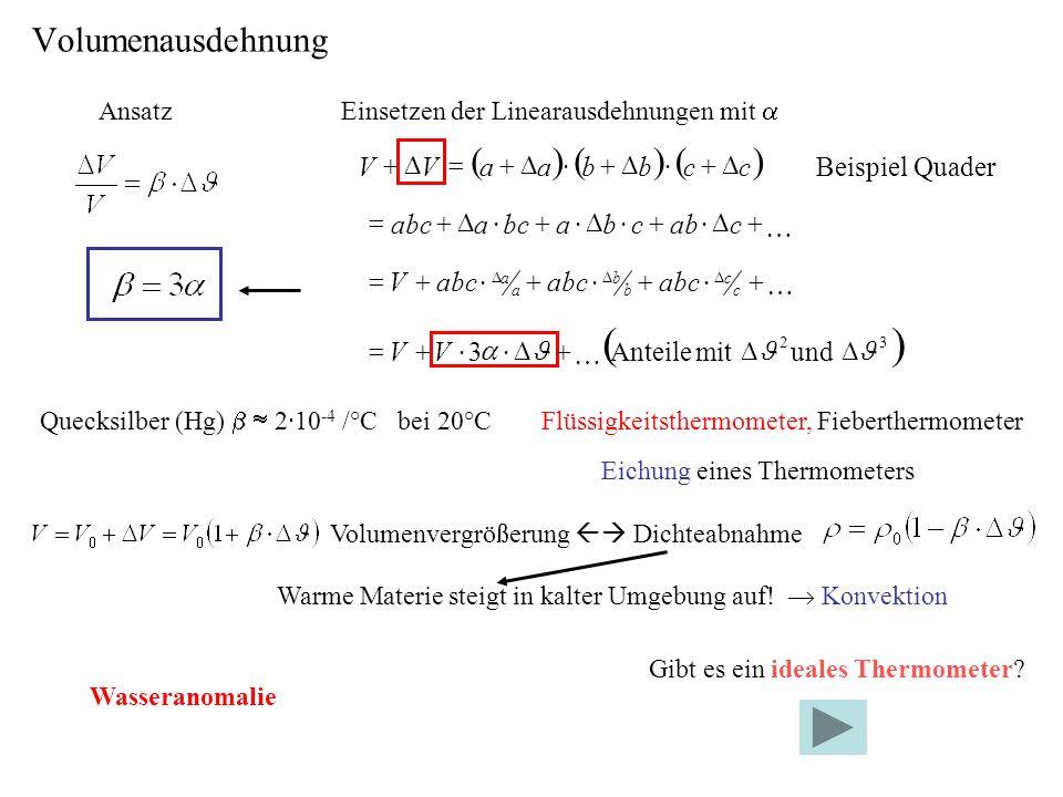 Volumenausdehnung Ansatz Einsetzen der Linearausdehnungen mit Eichung eines Thermometers Gibt es ein ideales Thermometer.