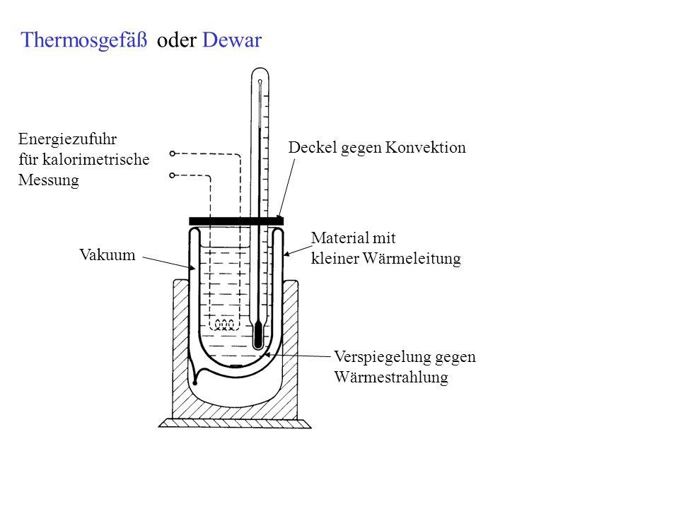 Energiezufuhr für kalorimetrische Messung Vakuum Material mit kleiner Wärmeleitung Deckel gegen Konvektion Verspiegelung gegen Wärmestrahlung Thermosg