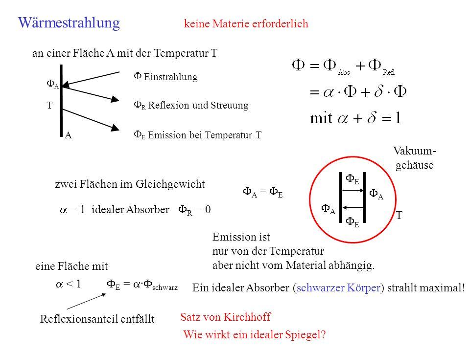 an einer Fläche A mit der Temperatur T Emission ist nur von der Temperatur aber nicht vom Material abhängig. < 1 E = · schwarz Ein idealer Absorber (s