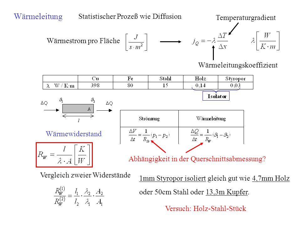 Statistischer Prozeß wie Diffusion Wärmestrom pro Fläche Temperaturgradient Wärmeleitungskoeffizient Vergleich zweier Widerstände 1mm Styropor isolier