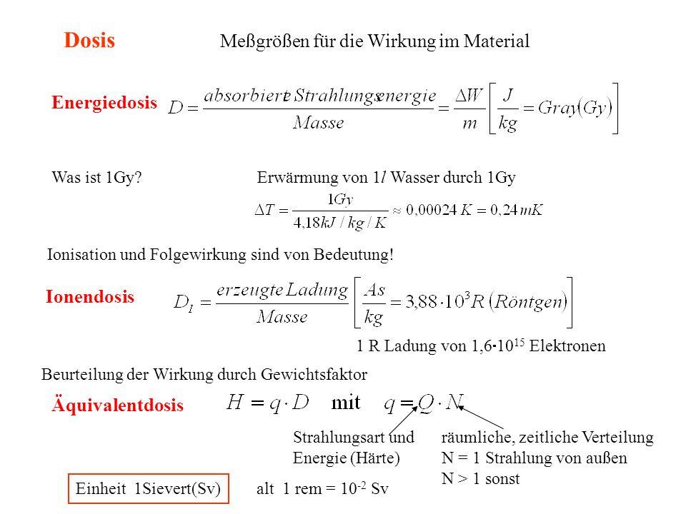 Energiedosis Was ist 1Gy?Erwärmung von 1l Wasser durch 1Gy Ionisation und Folgewirkung sind von Bedeutung! Beurteilung der Wirkung durch Gewichtsfakto