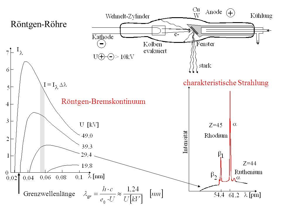 Grenzwellenlänge Röntgen-Bremskontinuum Röntgen-Röhre charakteristische Strahlung Z=45 Z=44