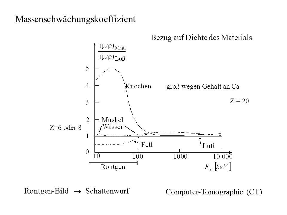 Massenschwächungskoeffizient Bezug auf Dichte des Materials groß wegen Gehalt an Ca Z = 20 Z=6 oder 8 Röntgen-Bild Schattenwurf Computer-Tomographie (