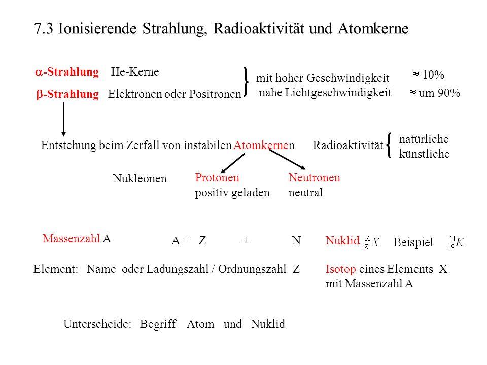 -Strahlung He-Kerne -Strahlung Elektronen oder Positronen mit hoher Geschwindigkeit nahe Lichtgeschwindigkeit Massenzahl A A = Z + NNuklid Element: Na
