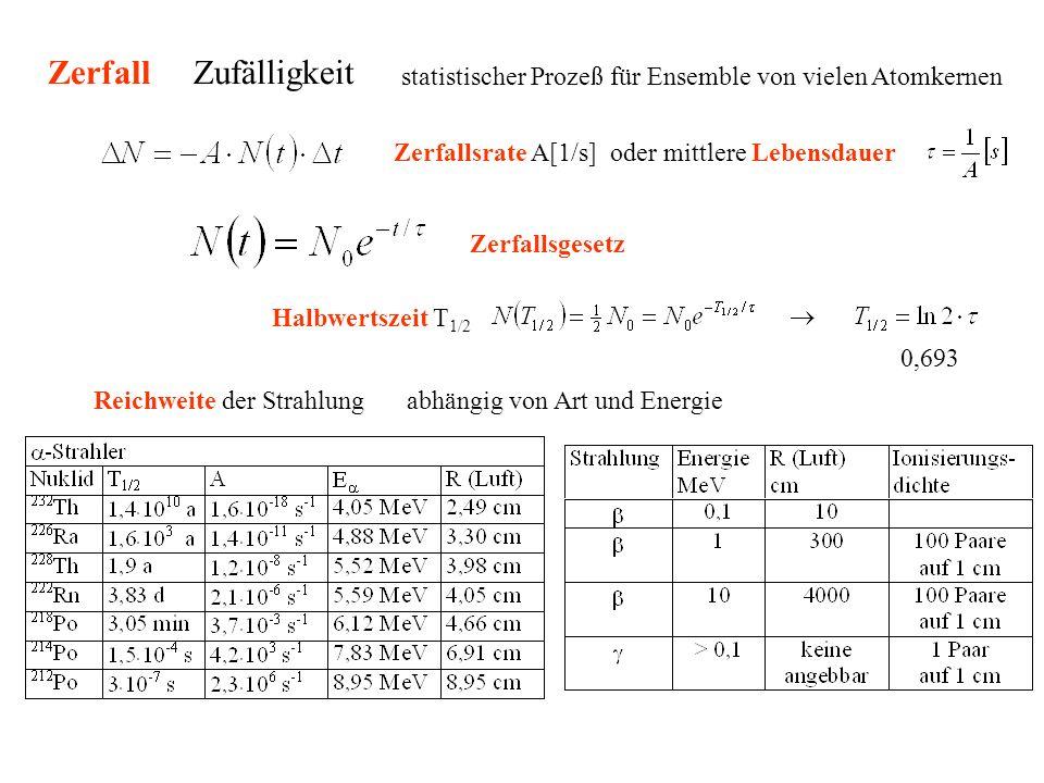 statistischer Prozeß für Ensemble von vielen Atomkernen Zerfallsrate A[1/s] oder mittlere Lebensdauer Halbwertszeit T 1/2 Zerfallsgesetz Reichweite de