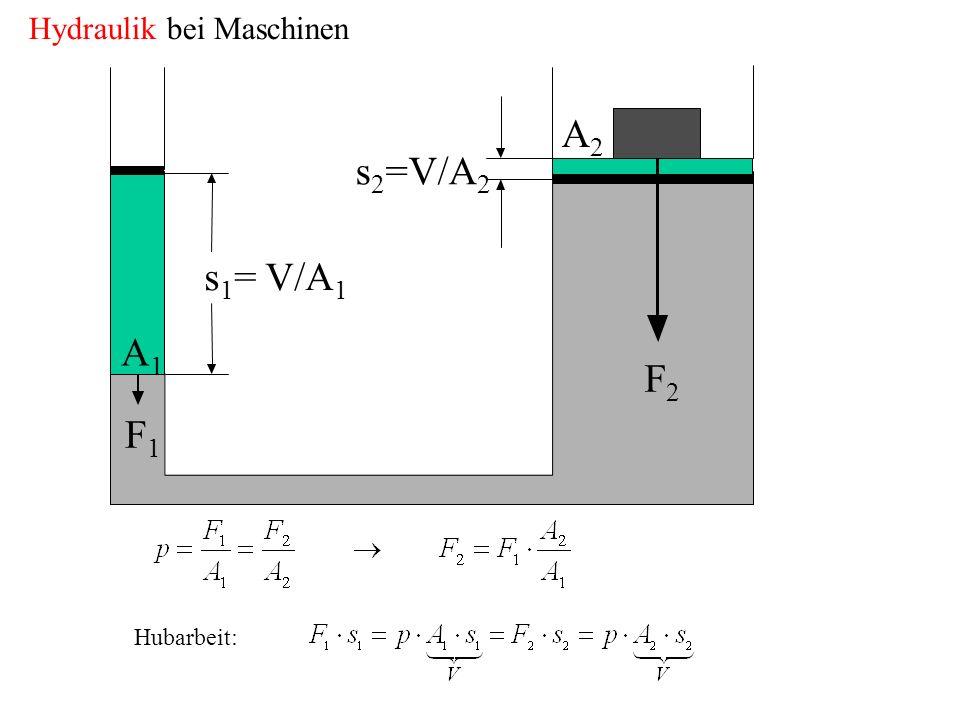 Hydraulik bei Maschinen F1F1 F2F2 A1A1 A2A2 s 1 = V/A 1 s 2 =V/A 2 Hubarbeit: