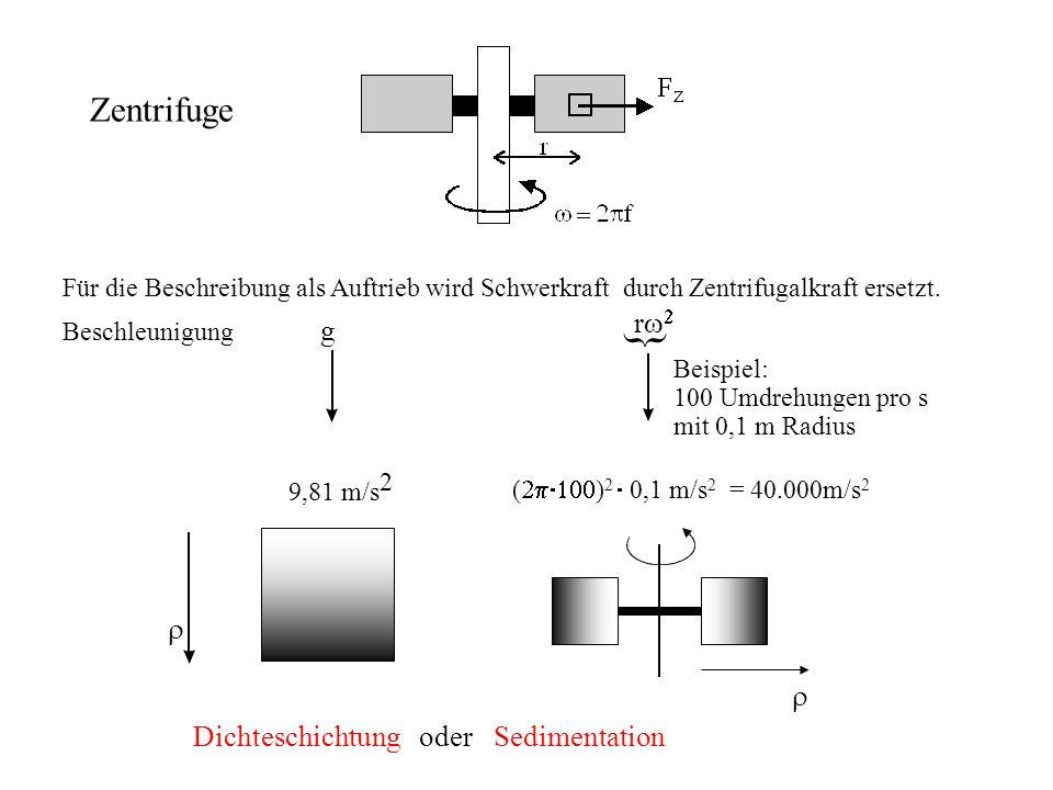 Für die Beschreibung als Auftrieb wird Schwerkraft durch Zentrifugalkraft ersetzt.