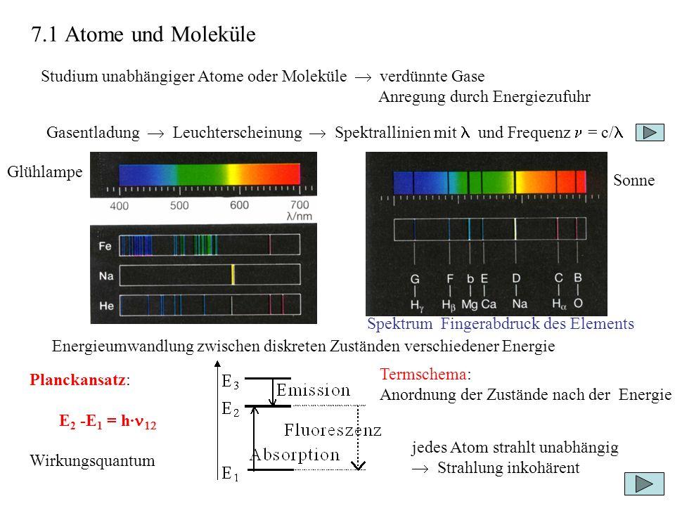 Studium unabhängiger Atome oder Moleküle verdünnte Gase Anregung durch Energiezufuhr Gasentladung Leuchterscheinung Spektrallinien mit und Frequenz = c/ Energieumwandlung zwischen diskreten Zuständen verschiedener Energie jedes Atom strahlt unabhängig Strahlung inkohärent Glühlampe Sonne Planckansatz: E 2 -E 1 = h· Wirkungsquantum Termschema: Anordnung der Zustände nach der Energie Spektrum Fingerabdruck des Elements 7.1 Atome und Moleküle