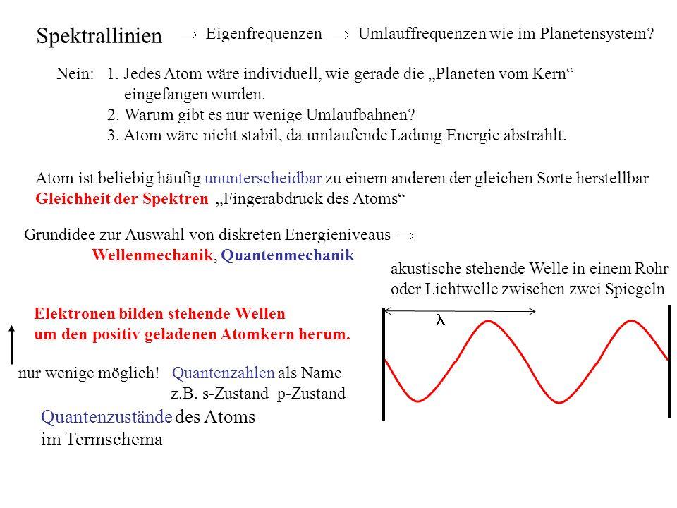Grundidee zur Auswahl von diskreten Energieniveaus Wellenmechanik, Quantenmechanik Eigenfrequenzen Umlauffrequenzen wie im Planetensystem? Nein: 1. Je